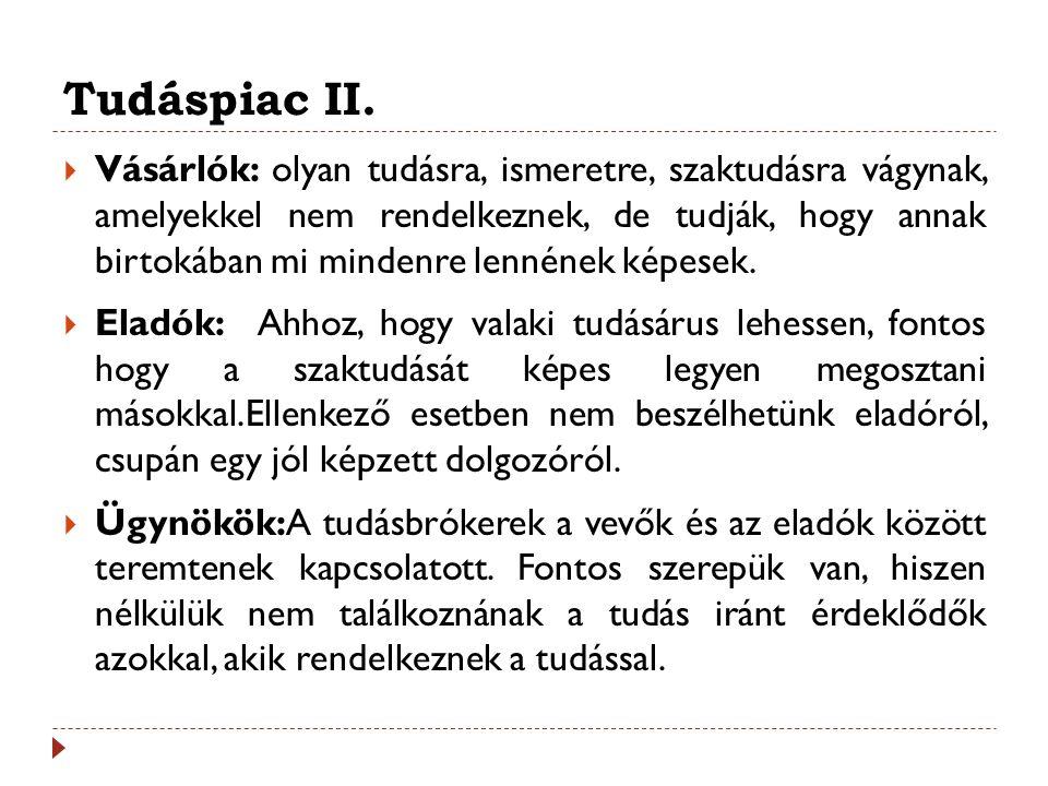 Tudáspiac II.