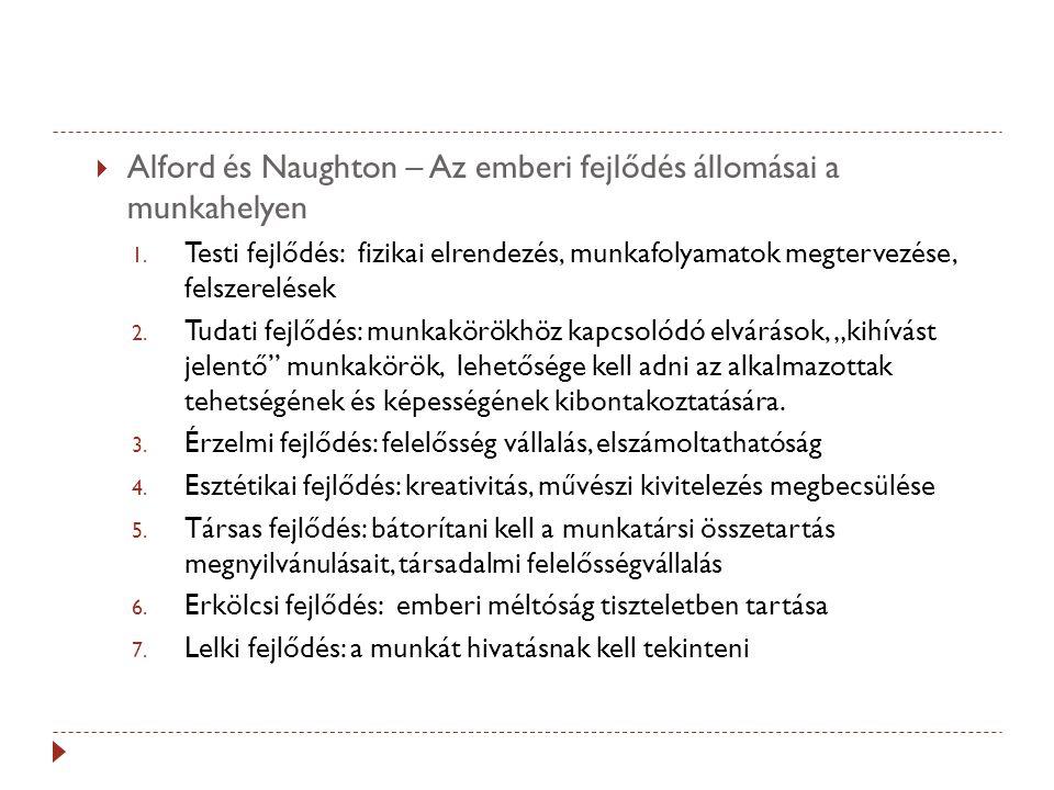 Alford és Naughton – Az emberi fejlődés állomásai a munkahelyen