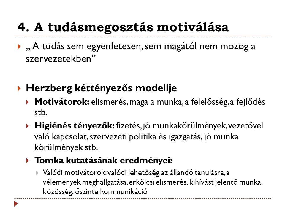 4. A tudásmegosztás motiválása