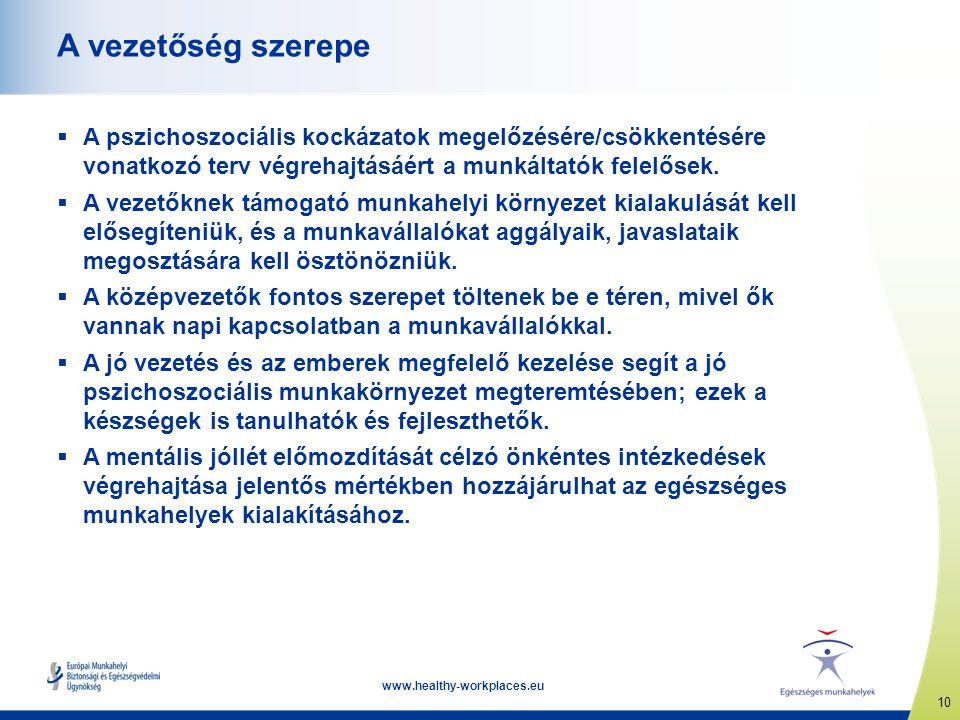 A vezetőség szerepe A pszichoszociális kockázatok megelőzésére/csökkentésére vonatkozó terv végrehajtásáért a munkáltatók felelősek.