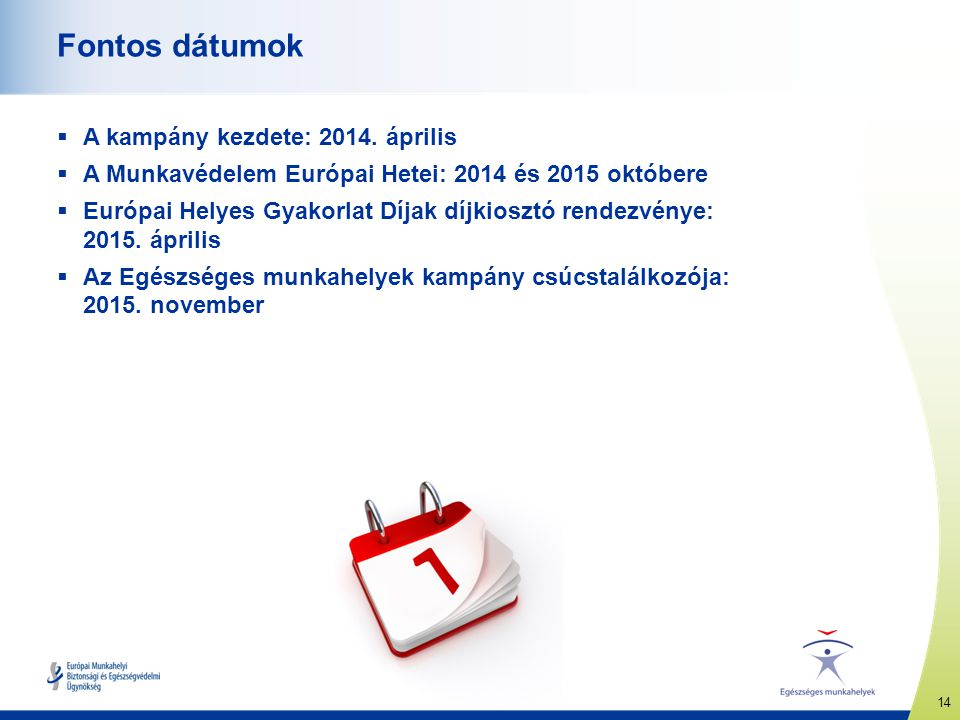 Fontos dátumok A kampány kezdete: 2014. április