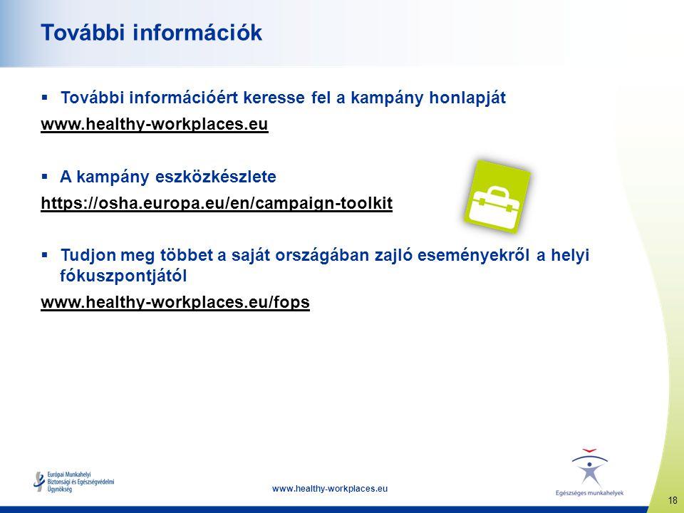 További információk További információért keresse fel a kampány honlapját. www.healthy-workplaces.eu.