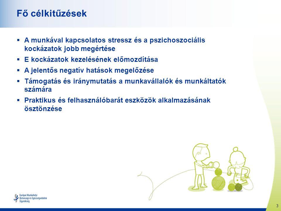 Fő célkitűzések A munkával kapcsolatos stressz és a pszichoszociális kockázatok jobb megértése. E kockázatok kezelésének előmozdítása.
