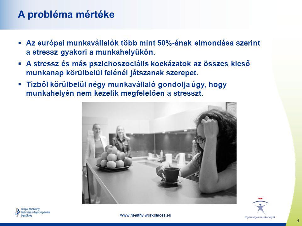 A probléma mértéke Az európai munkavállalók több mint 50%-ának elmondása szerint a stressz gyakori a munkahelyükön.
