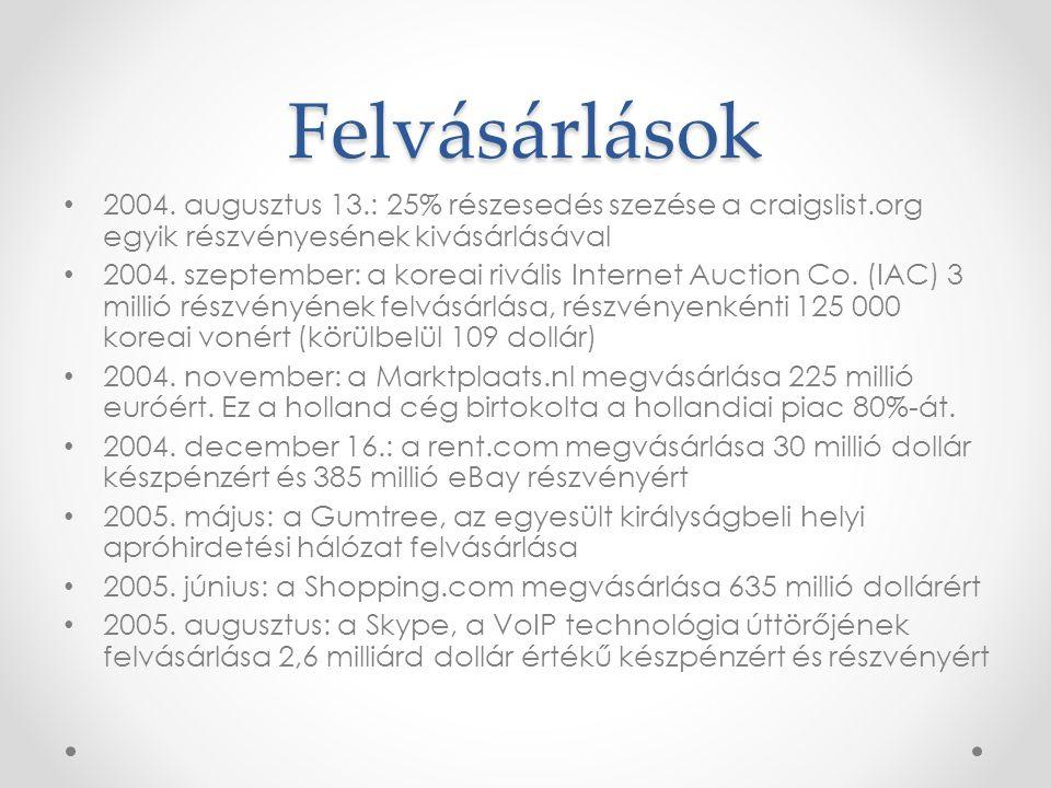 Felvásárlások 2004. augusztus 13.: 25% részesedés szezése a craigslist.org egyik részvényesének kivásárlásával.