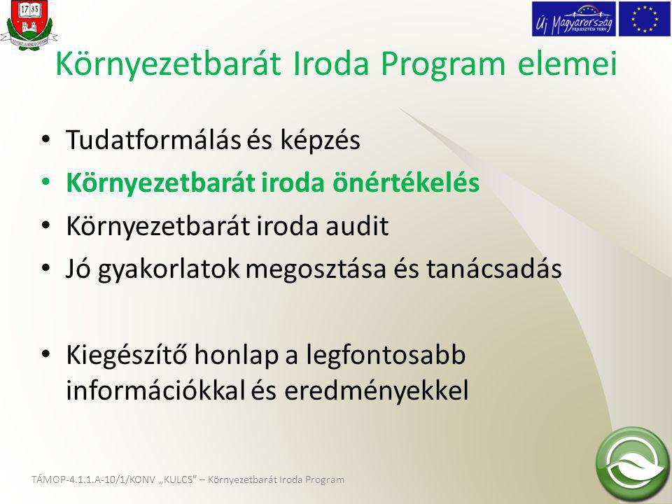 Környezetbarát Iroda Program elemei