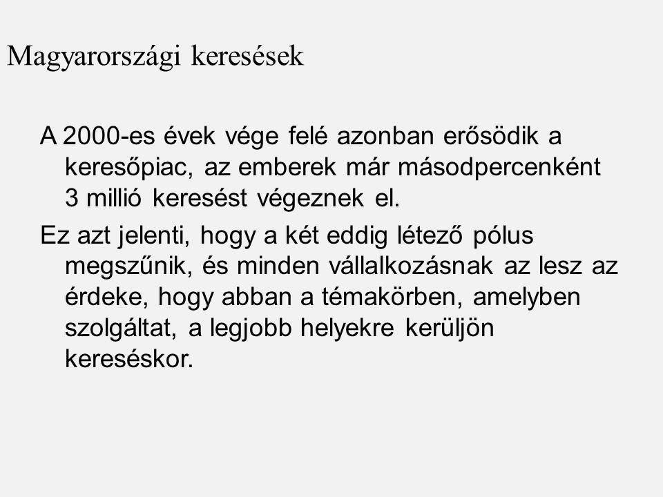 Magyarországi keresések