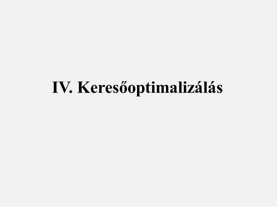 IV. Keresőoptimalizálás