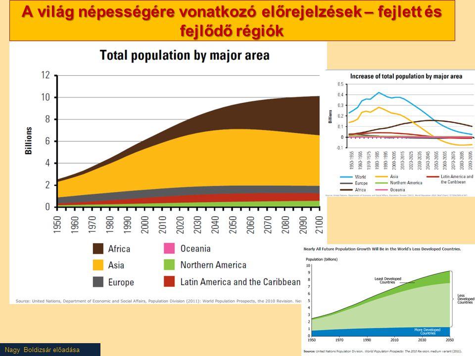 A világ népességére vonatkozó előrejelzések – fejlett és fejlődő régiók