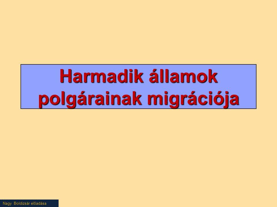 Harmadik államok polgárainak migrációja