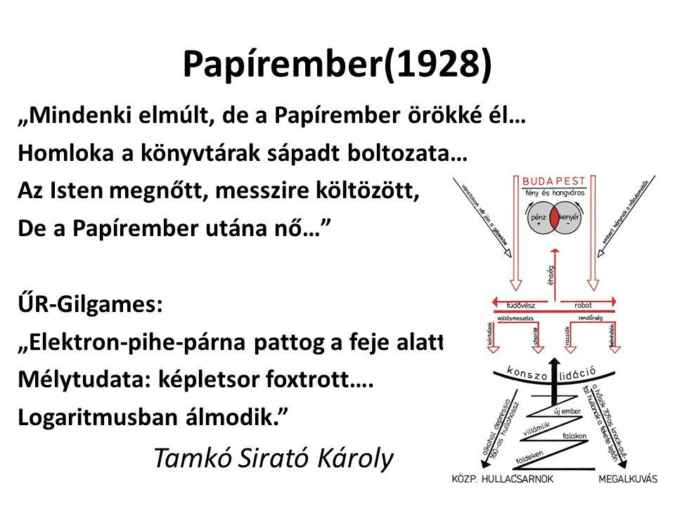 Papírember(1928) Tamkó Sirató Károly