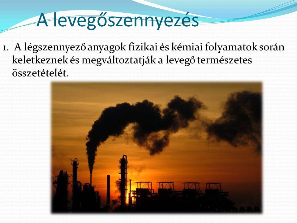 A levegőszennyezés 1.