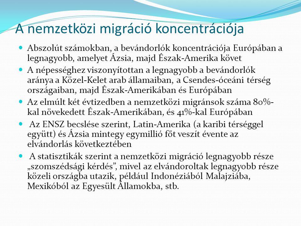 A nemzetközi migráció koncentrációja