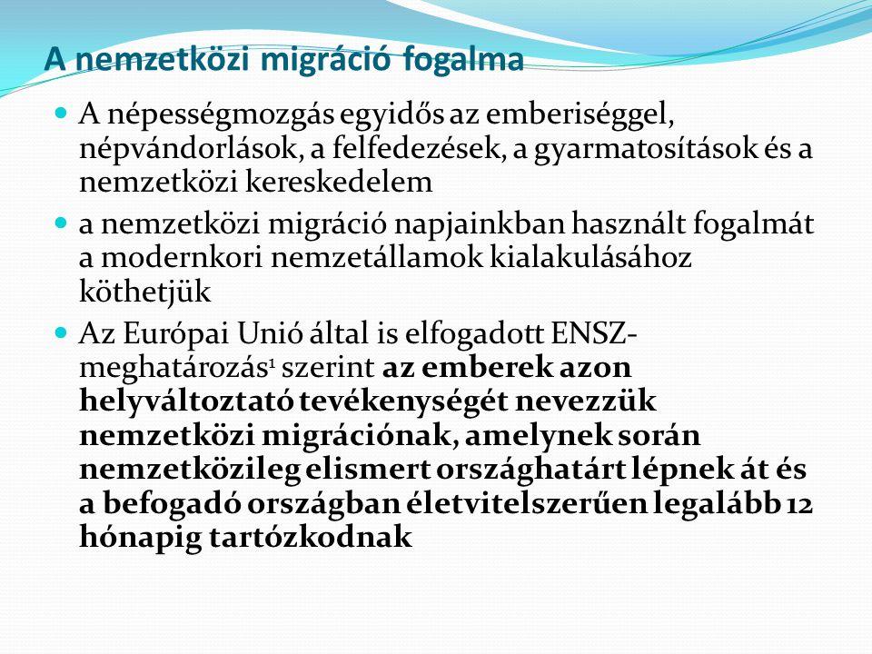 A nemzetközi migráció fogalma