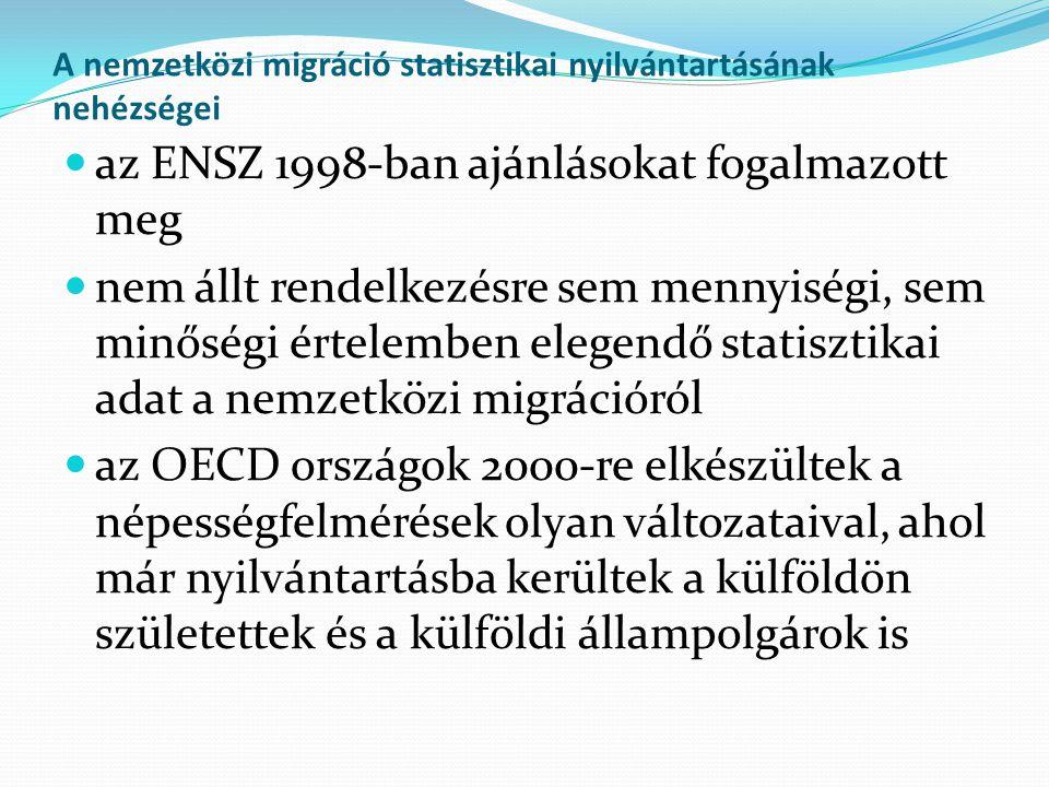 A nemzetközi migráció statisztikai nyilvántartásának nehézségei