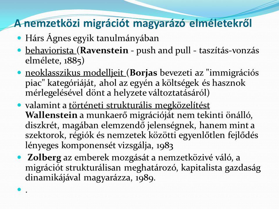 A nemzetközi migrációt magyarázó elméletekről