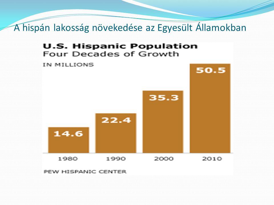 A hispán lakosság növekedése az Egyesült Államokban