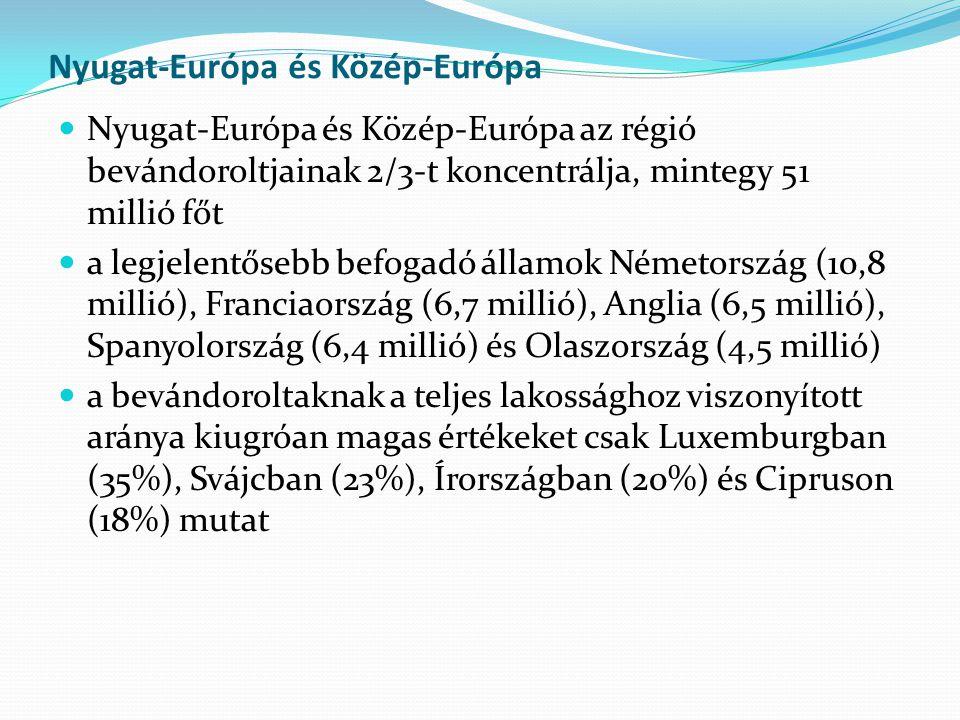 Nyugat-Európa és Közép-Európa
