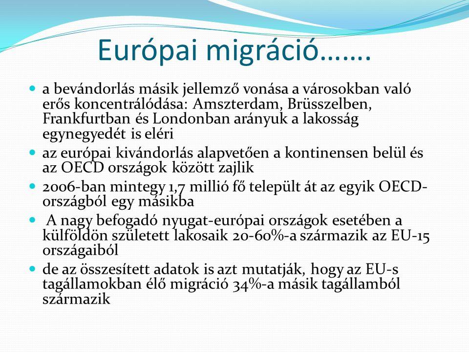 Európai migráció…….