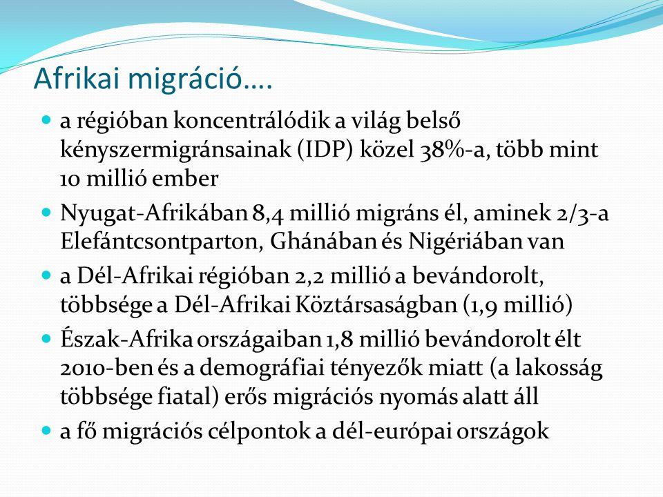 Afrikai migráció…. a régióban koncentrálódik a világ belső kényszermigránsainak (IDP) közel 38%-a, több mint 10 millió ember.