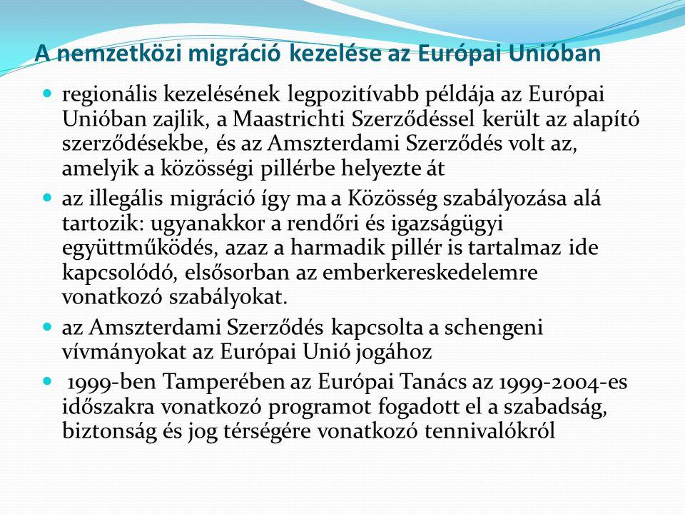 A nemzetközi migráció kezelése az Európai Unióban