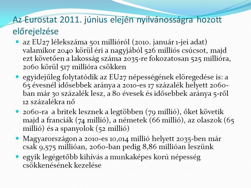 Az Eurostat 2011. június elején nyilvánosságra hozott előrejelzése