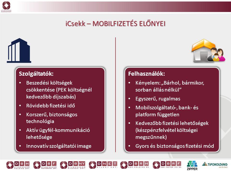 icsekk – Mobilfizetés előnyei
