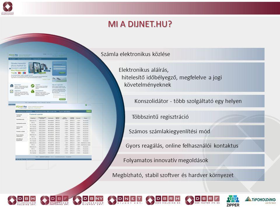 Mi a dijnet.hu Számla elektronikus közlése Elektronikus aláírás,