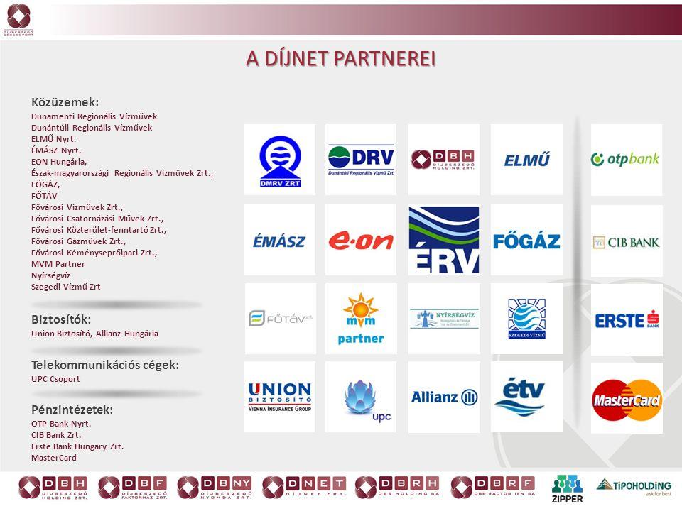 A díjnet partnerei Közüzemek: Biztosítók: Telekommunikációs cégek: