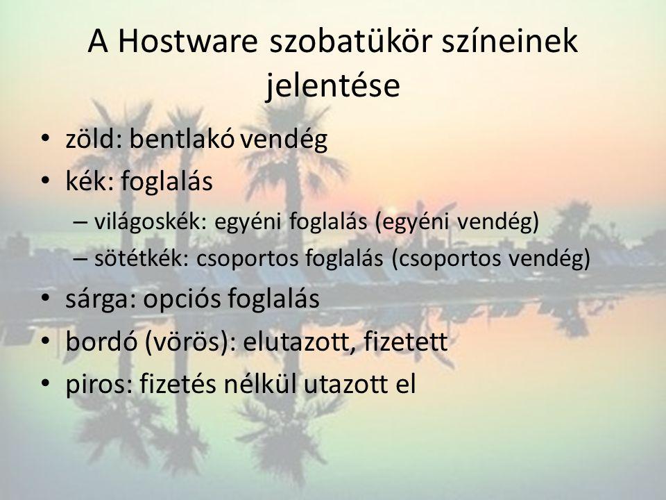 A Hostware szobatükör színeinek jelentése