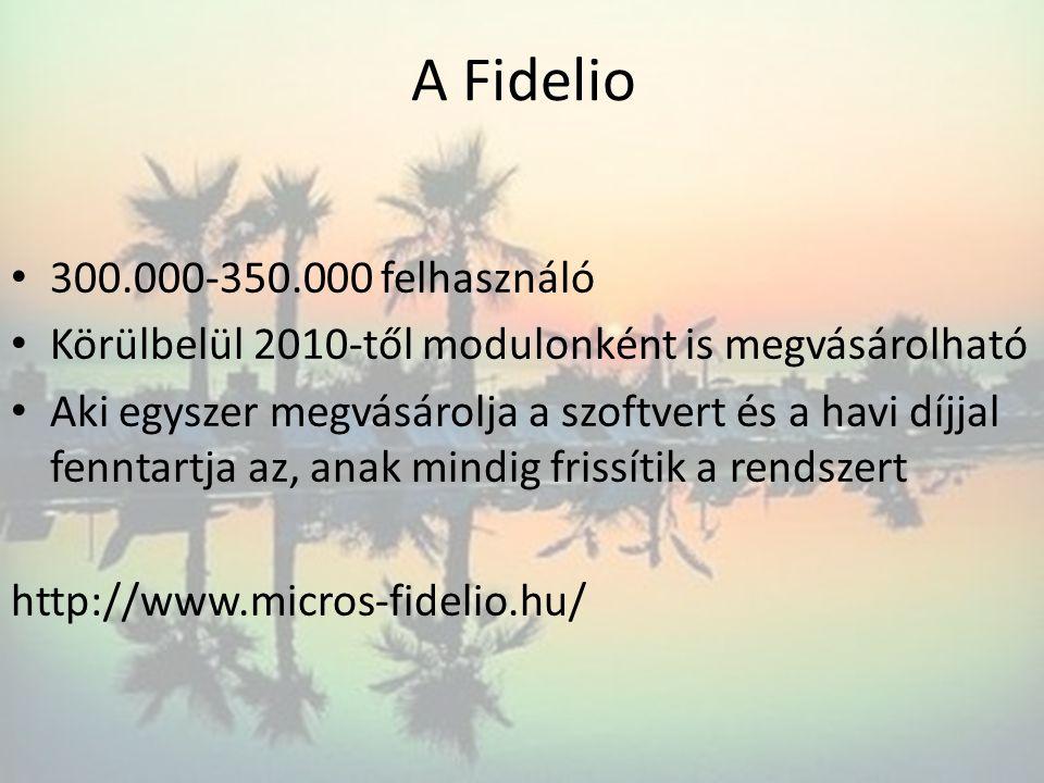 A Fidelio 300.000-350.000 felhasználó