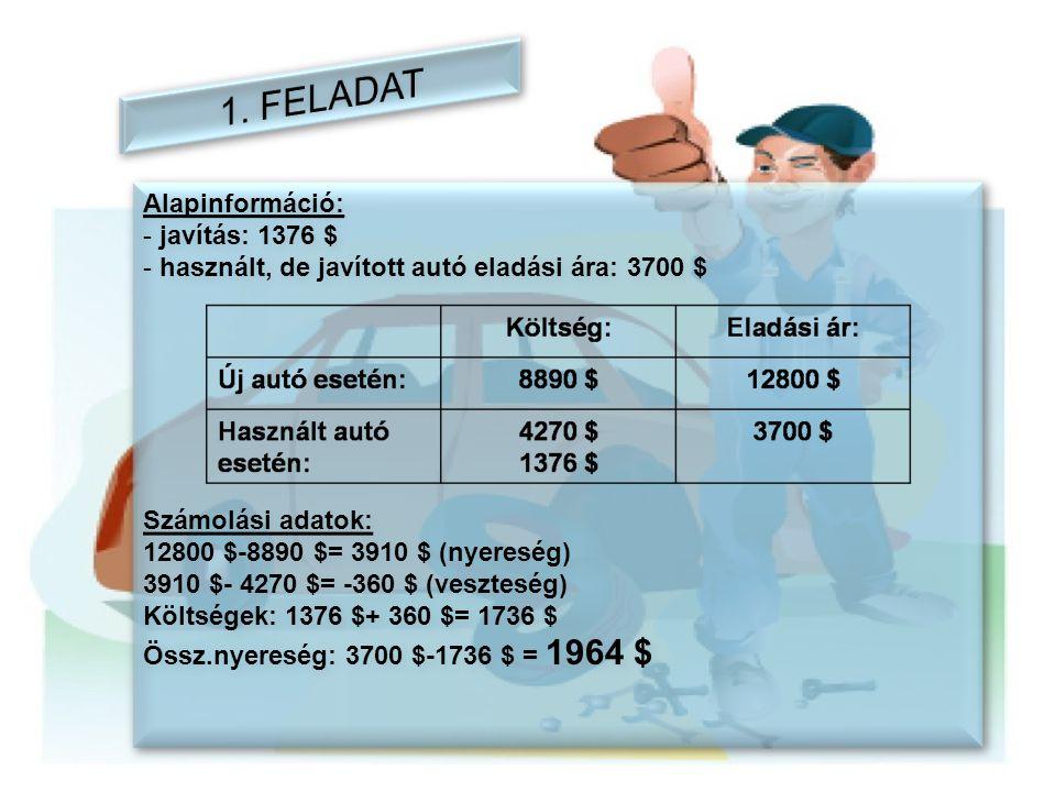 1. FELADAT Alapinformáció: javítás: 1376 $