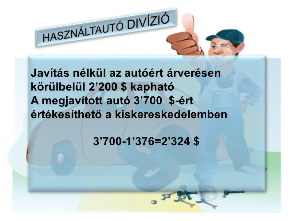 HASZNÁLTAUTÓ DIVÍZIÓ Javítás nélkül az autóért árverésen körülbelül 2'200 $ kapható.