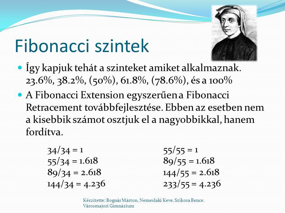 Fibonacci szintek Így kapjuk tehát a szinteket amiket alkalmaznak. 23.6%, 38.2%, (50%), 61.8%, (78.6%), és a 100%