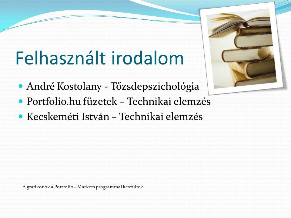Felhasznált irodalom André Kostolany - Tőzsdepszichológia