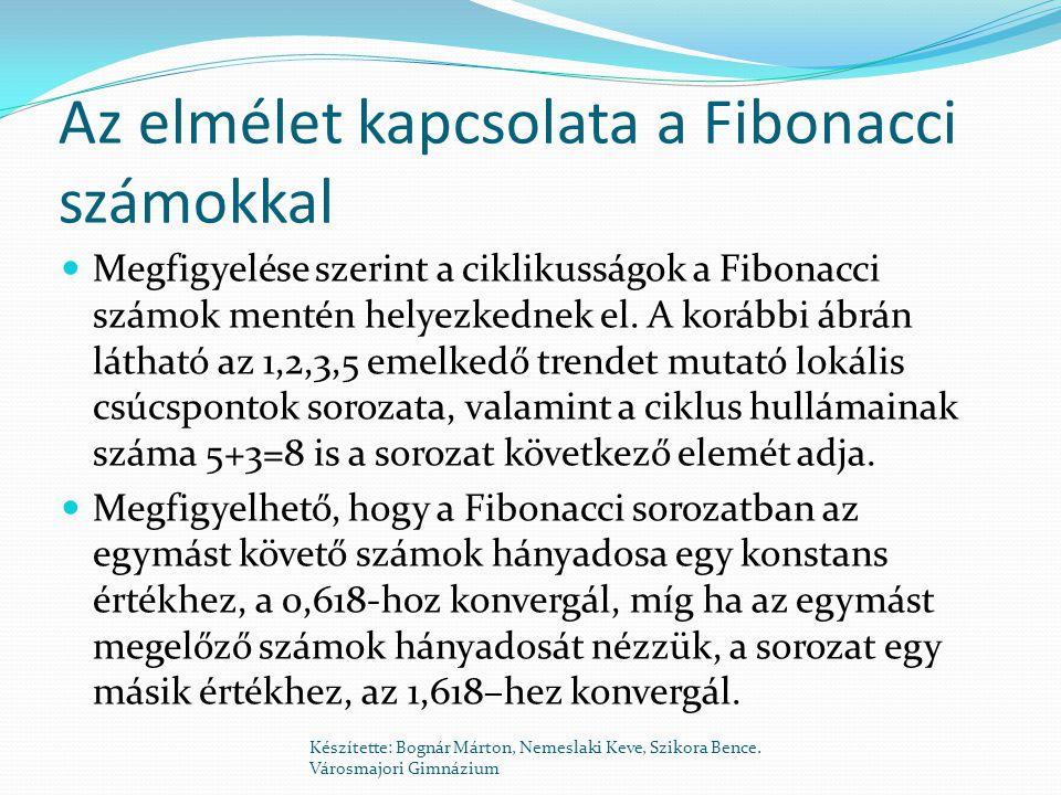 Az elmélet kapcsolata a Fibonacci számokkal