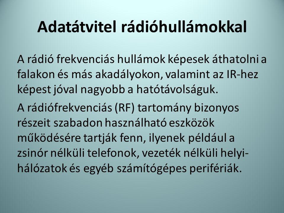 Adatátvitel rádióhullámokkal