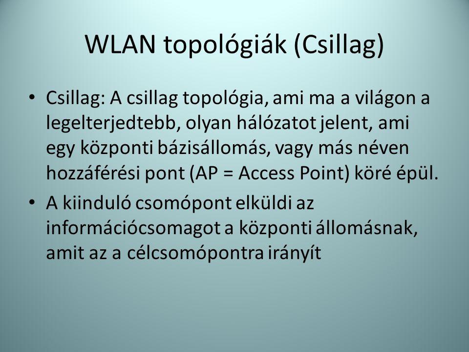 WLAN topológiák (Csillag)