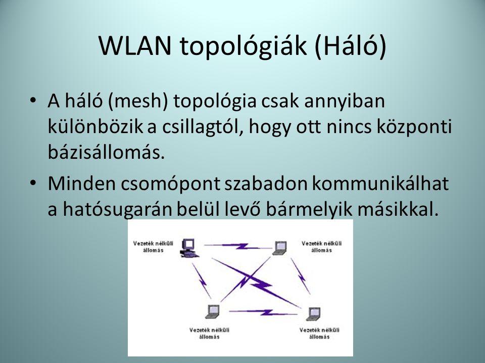 WLAN topológiák (Háló)
