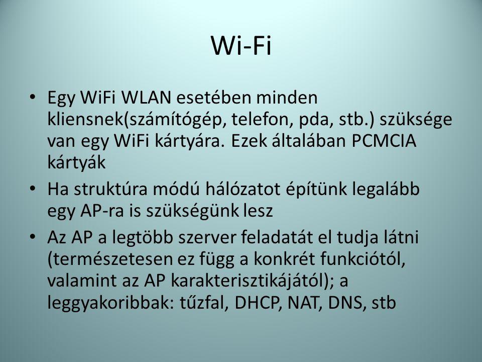 Wi-Fi Egy WiFi WLAN esetében minden kliensnek(számítógép, telefon, pda, stb.) szüksége van egy WiFi kártyára. Ezek általában PCMCIA kártyák.