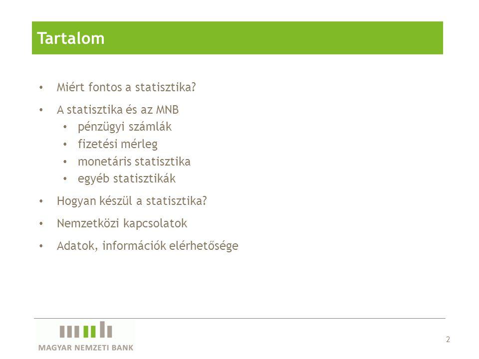 Tartalom Miért fontos a statisztika A statisztika és az MNB