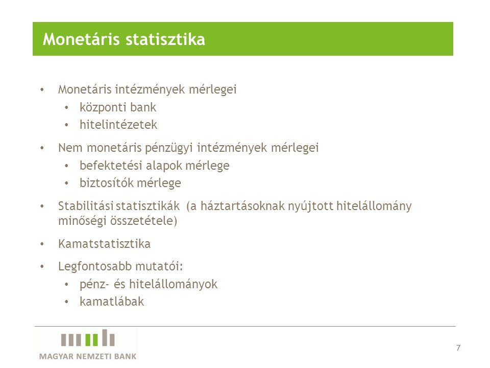 Monetáris statisztika