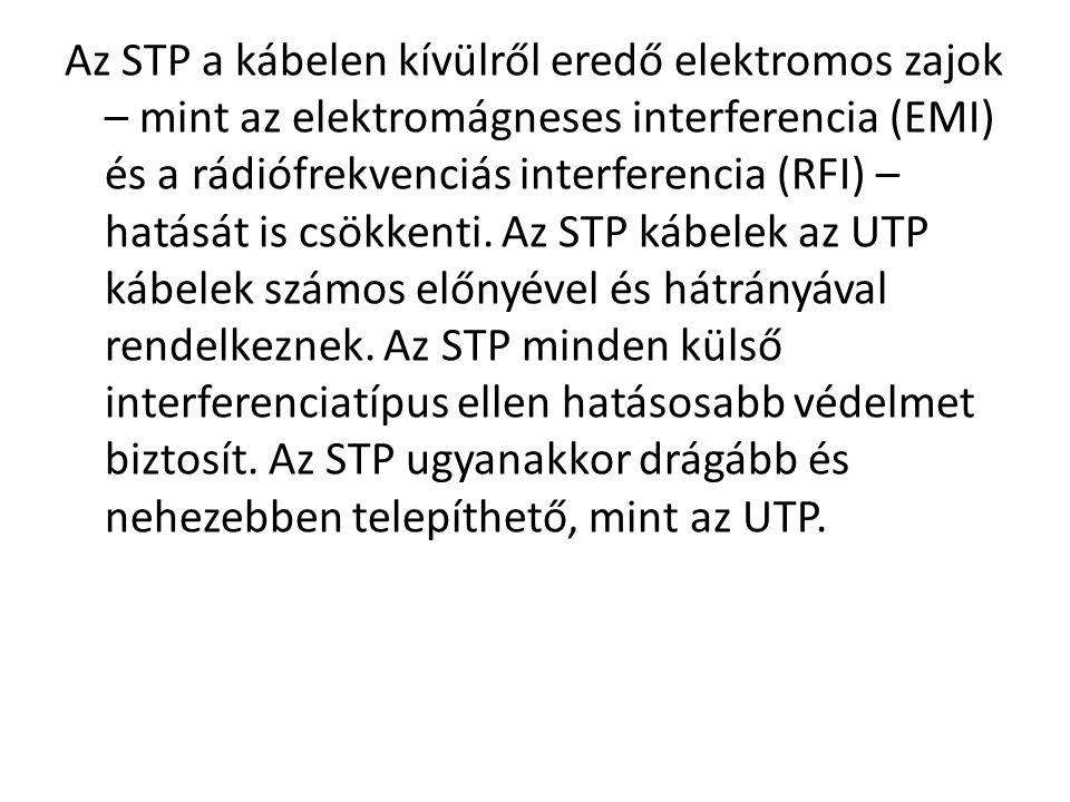 Az STP a kábelen kívülről eredő elektromos zajok – mint az elektromágneses interferencia (EMI) és a rádiófrekvenciás interferencia (RFI) – hatását is csökkenti.
