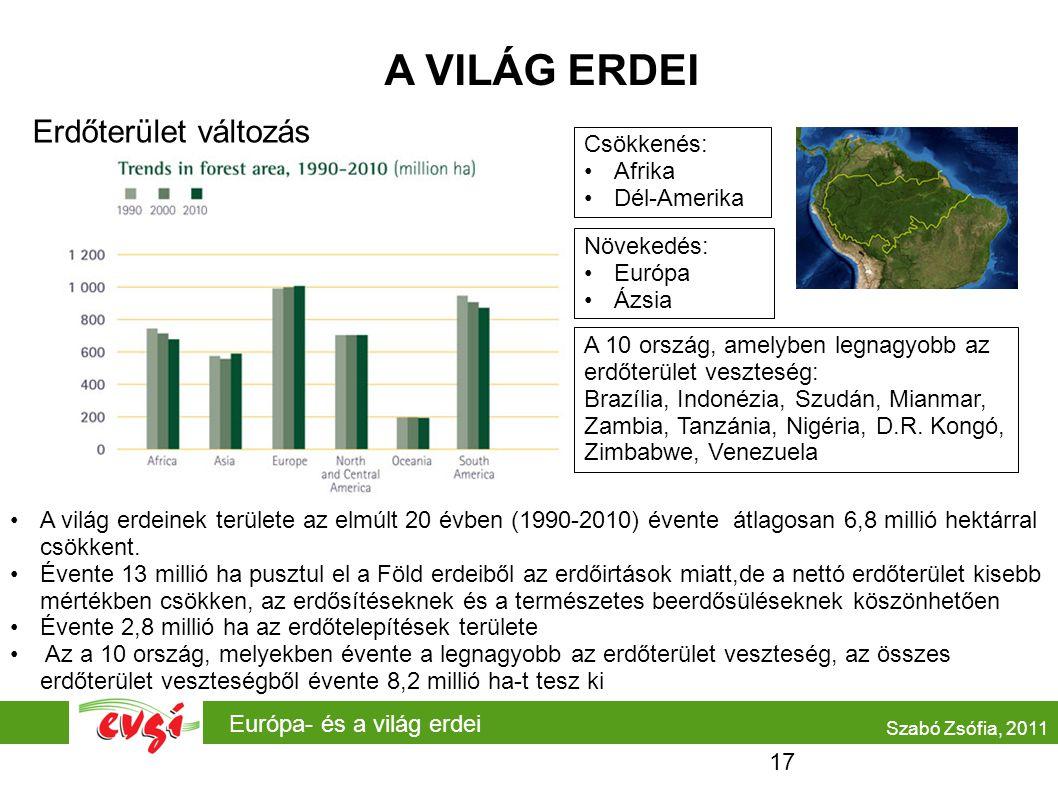 A VILÁG ERDEI Erdőterület változás Csökkenés: Afrika Dél-Amerika