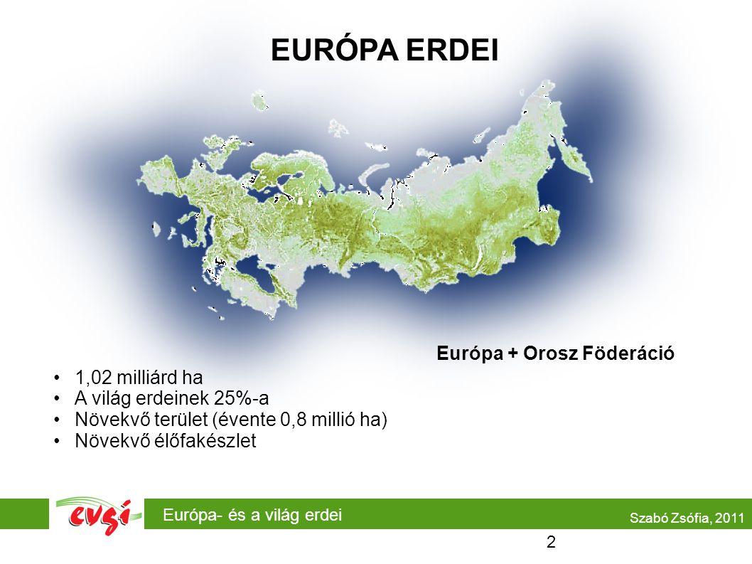 EURÓPA ERDEI Európa + Orosz Föderáció 1,02 milliárd ha