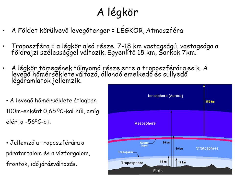 A légkör A Földet körülvevő levegőtenger = LÉGKÖR, Atmoszféra