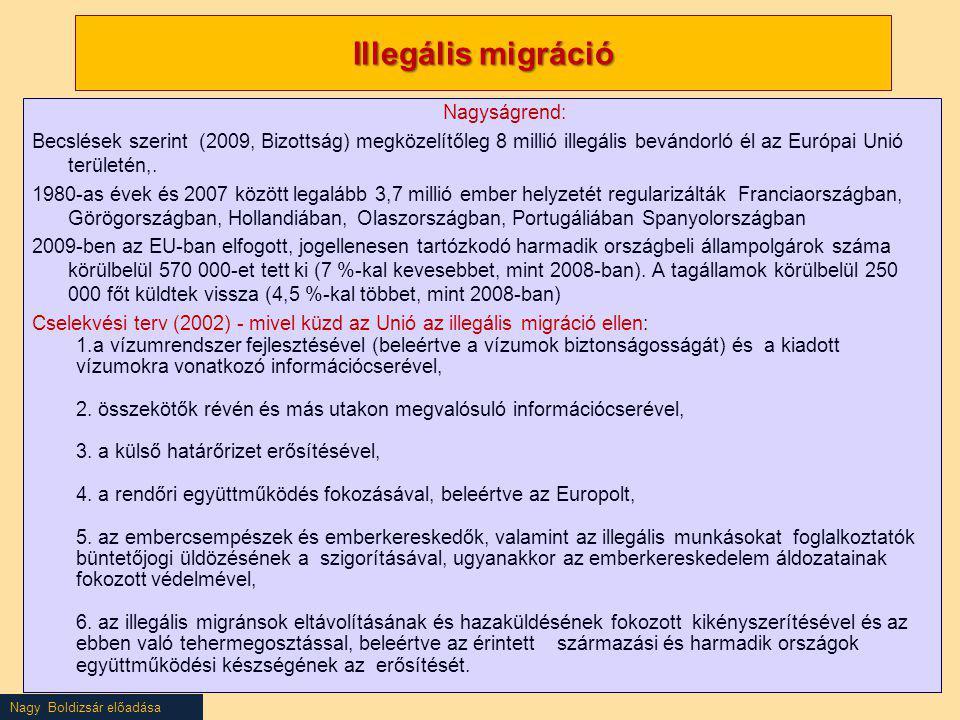 Illegális migráció Nagyságrend: