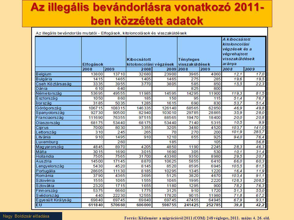 Az illegális bevándorlásra vonatkozó 2011-ben közzétett adatok