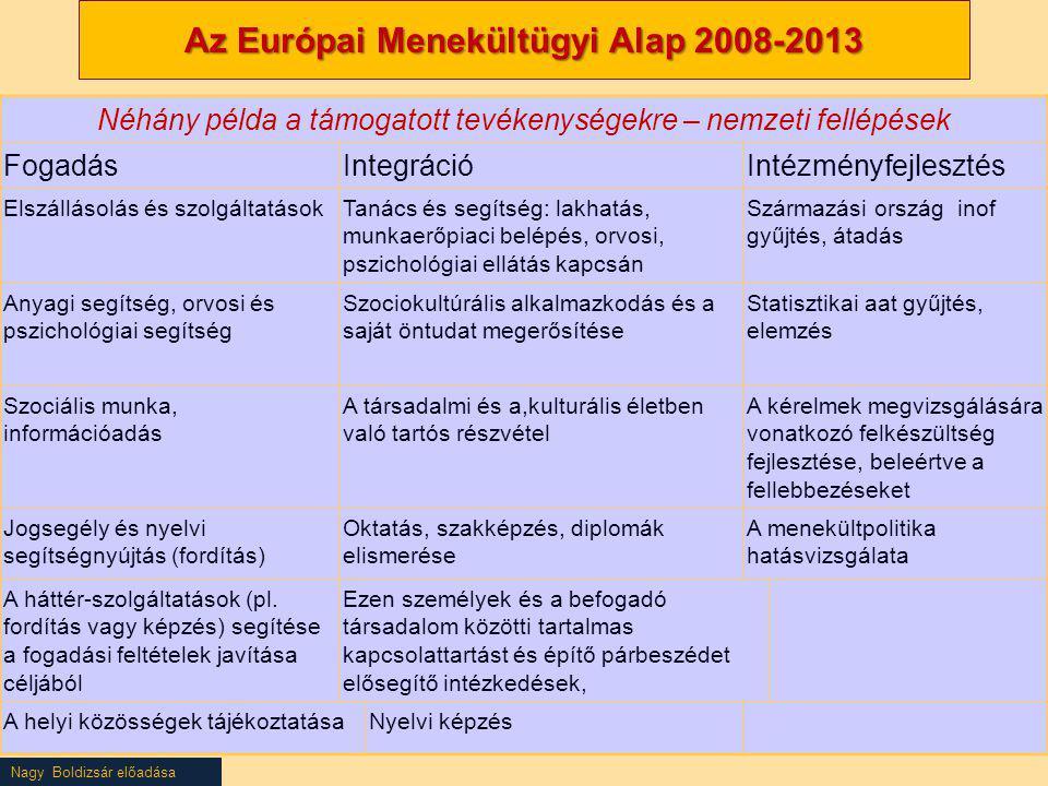Az Európai Menekültügyi Alap 2008-2013