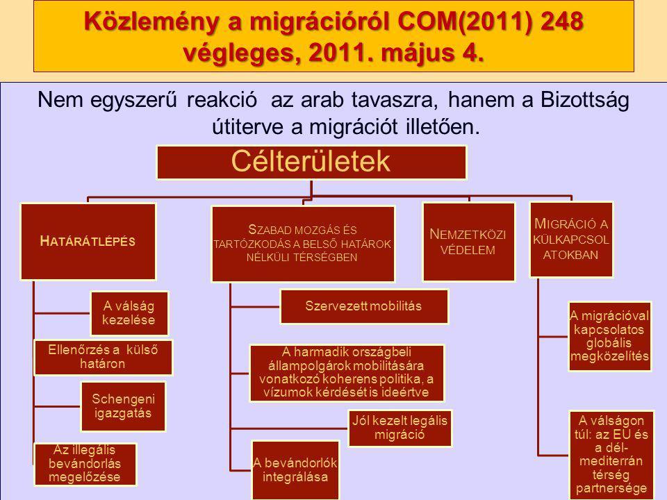 Közlemény a migrációról COM(2011) 248 végleges, 2011. május 4.